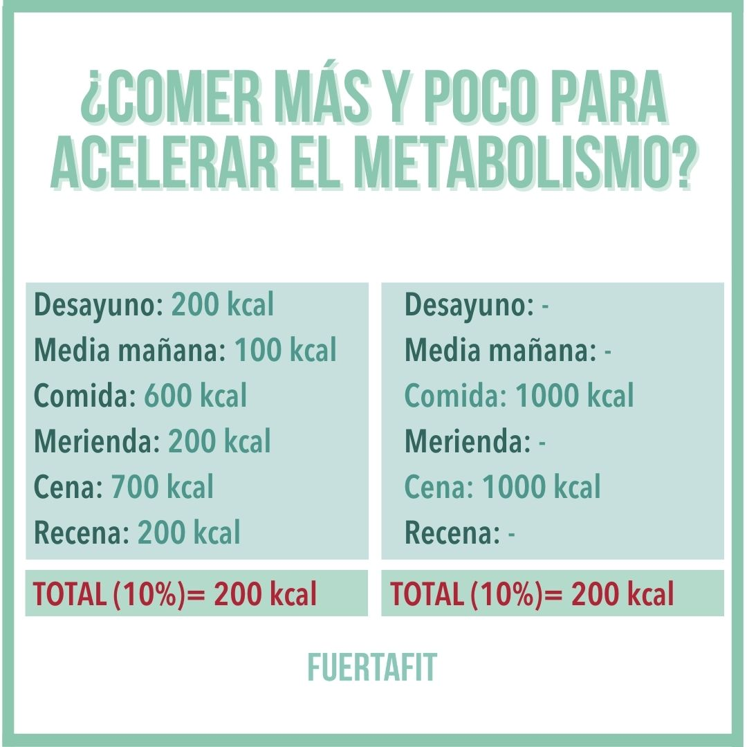 mitos sobre perder grasa