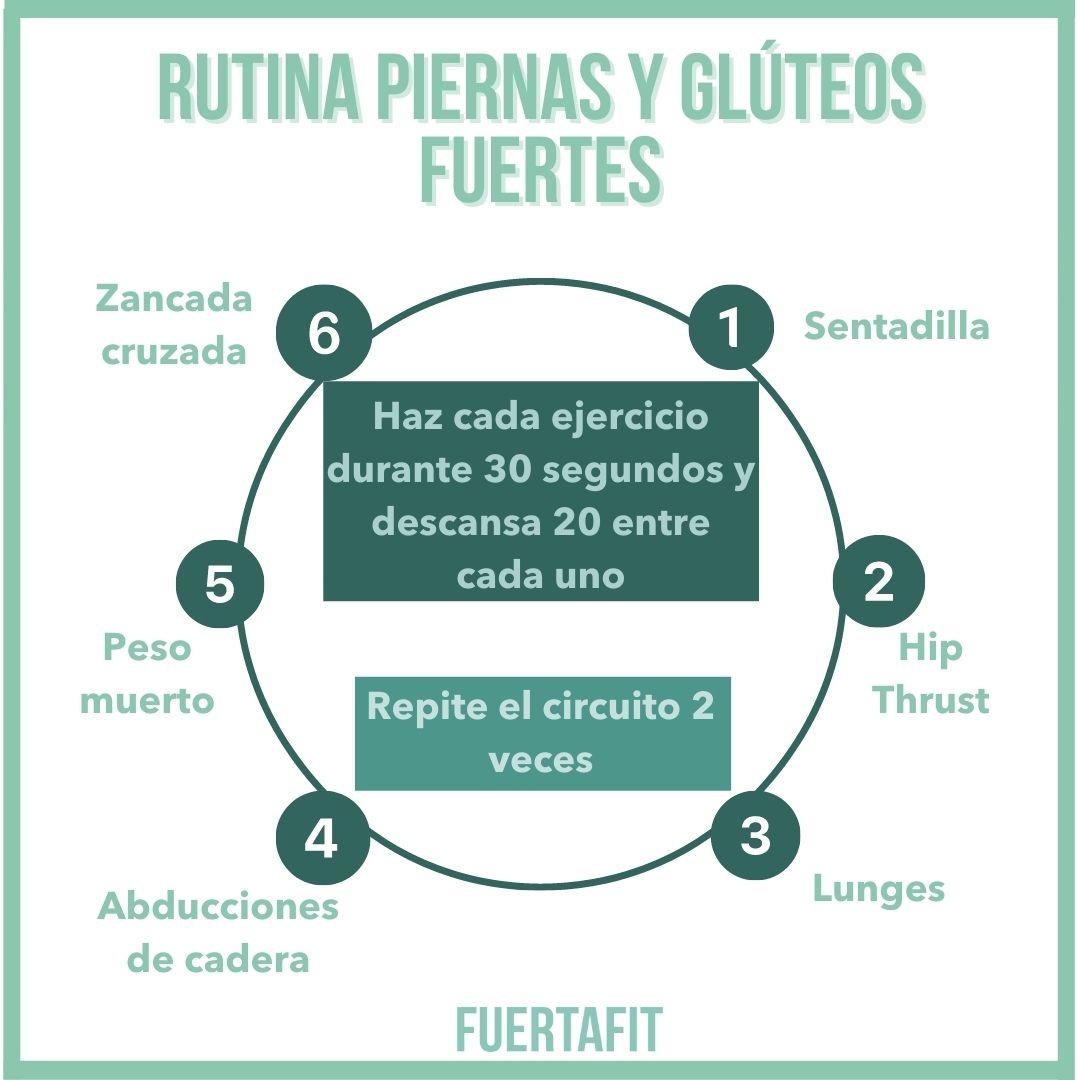 infografía rutina piernas y glúteos circular