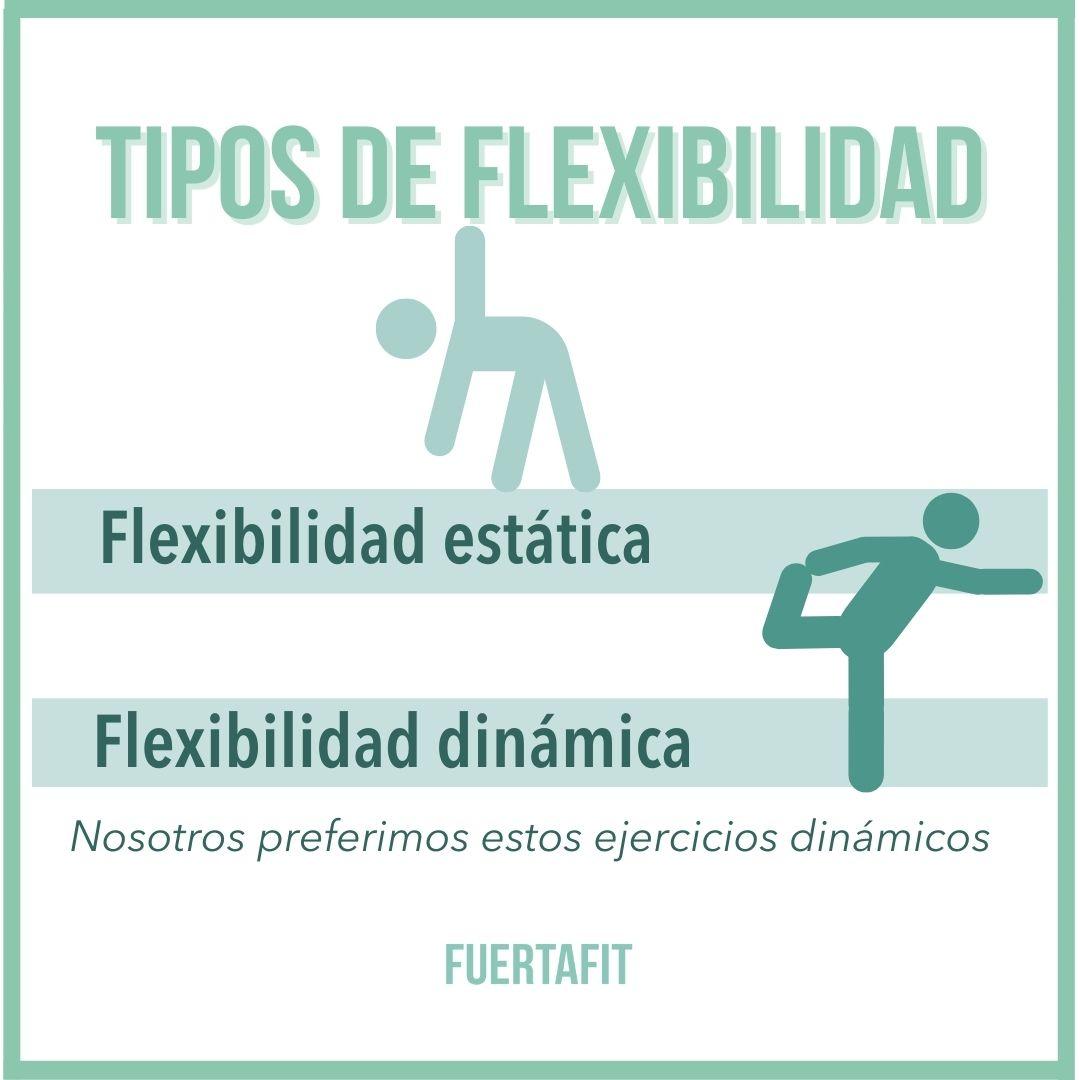 infografía tipos flexibilidad ejercicios de flexibilidad